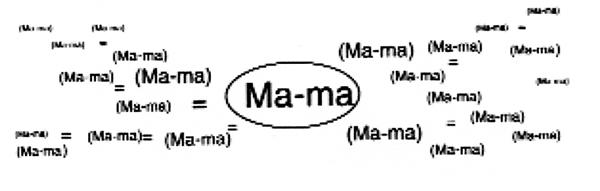 """Figura 30. La ripetibilità interna alla parola presente è un'icona della ripetibilità della parola all'esterno. Il linguaggio funziona perché consideriamo diverse istanze della stessa parola come una singola """"cosa"""". Il rapporto interno alla parola """"Mamma"""" è simile al suo rapporto ester-no a ogni altra istanza della parola """"Mamma"""". Qualsiasi parola detta e presente è un esemplare di quel tipo di cosa che è quella combinazione fonetica ripetibile."""