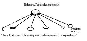 Figura 34.