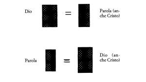 Figura 39. Dio, Cristo e la Parola (il Verbo)